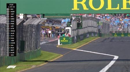 2019年F1第1戦オーストラリアGP、FP2結果