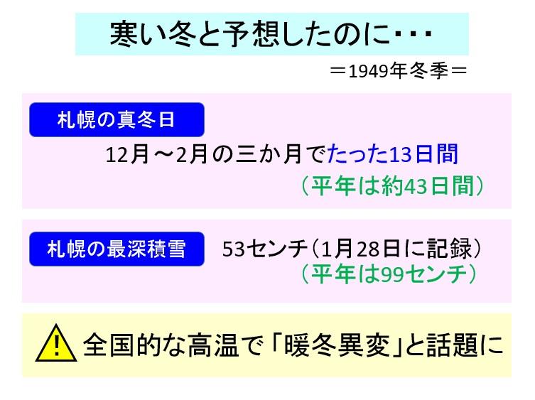 20190305昭和24年暖冬異変
