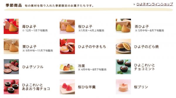 ひよ子ソフル 福岡産あまおう 追加 (2)