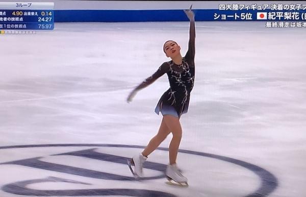 2019-02-09 スケート1