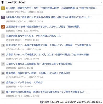 2018_1213木_gooランキング
