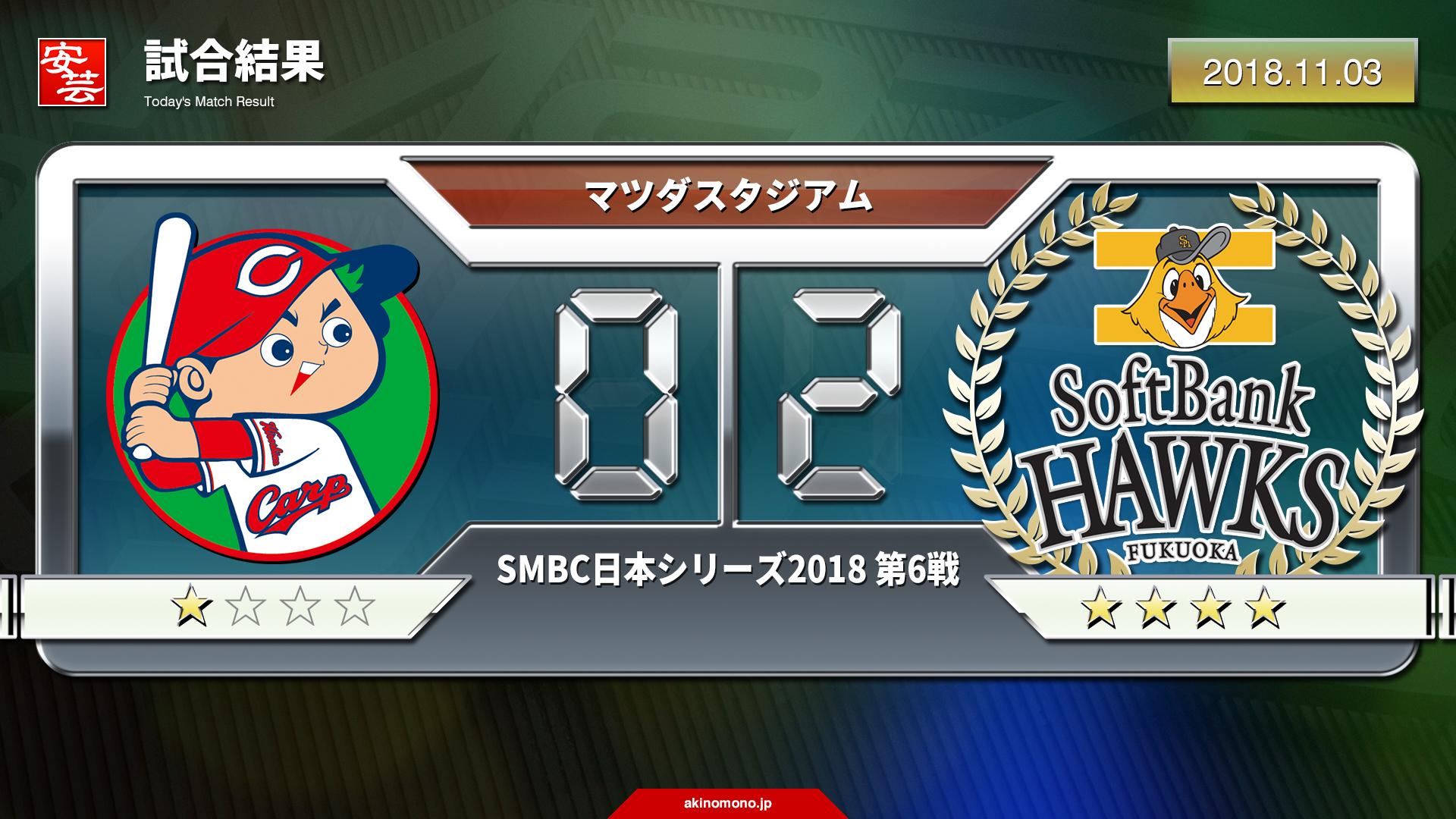 カープ 結果 広島 試合