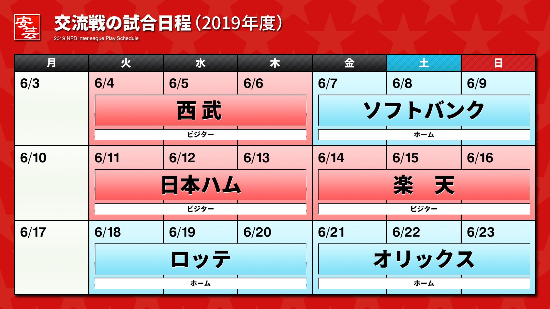 2019年度のセ・パ交流戦試合日程が発表/広島のビジター戦は ...