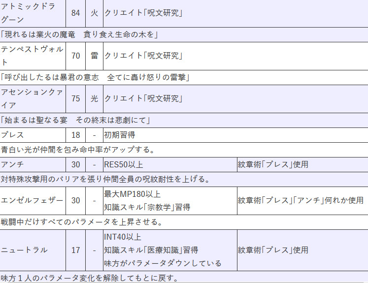 bandicam 2019-03-22 15-02-29-696