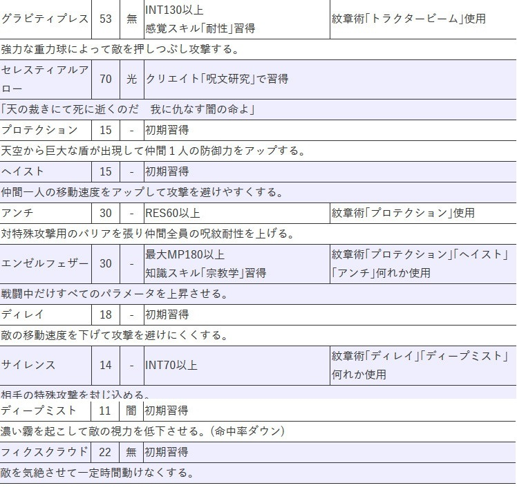 bandicam 2019-03-22 15-04-56-072