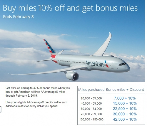 1アメリカン航空のマイル購入とギフトボーナスマイルキャンペーン