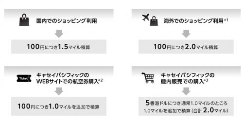 1キャセイパシフィック航空のアジアンマイル JAL便を予約する際の注意点1
