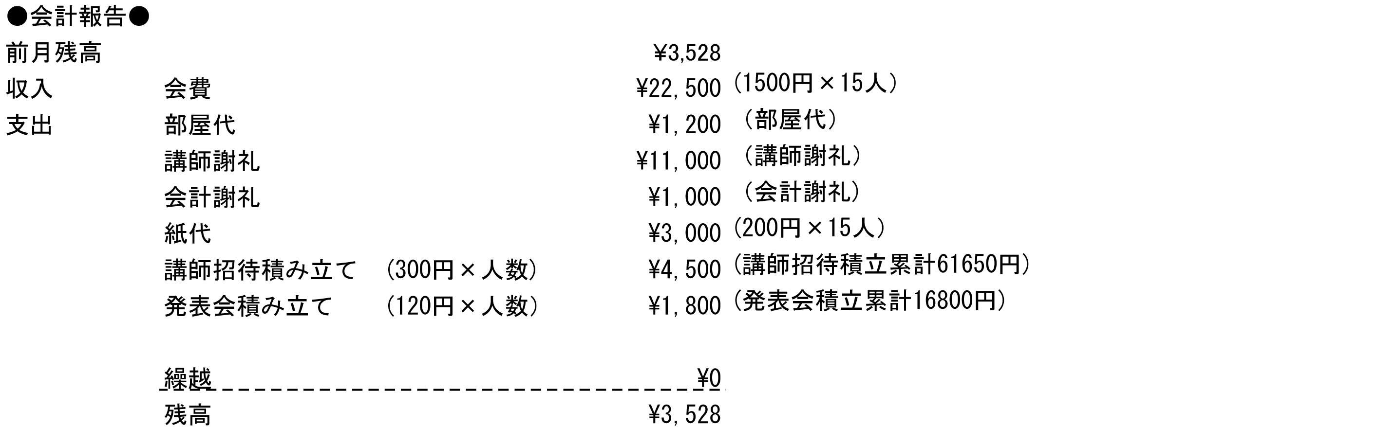 2018年10月分会計報告