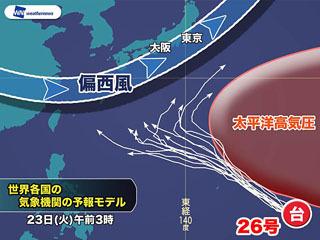 台風26号 世界各国の気象機関の予想モデル