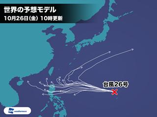 台風26号 各国気象機関の予想モデル
