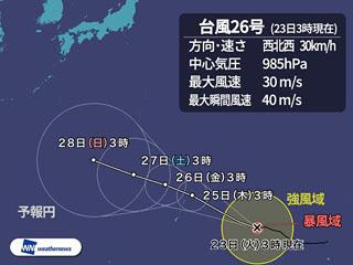台風26号進路予想(10月23日3時)