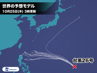 各国研究機関の台風26号シミュレーションモデル