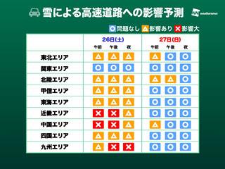 tenki_201901251900468a9.jpg