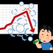 経済(バブル崩壊