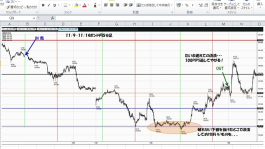 1109to1114GBPJPY5M