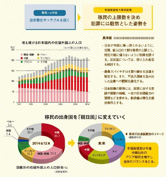 「親日移民」が日本を救う
