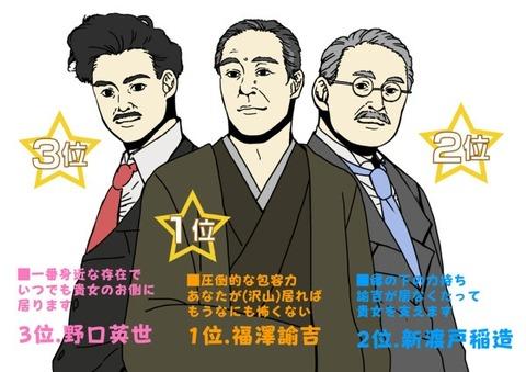 お札系男子(福沢諭吉・野口英世・夏目漱石)