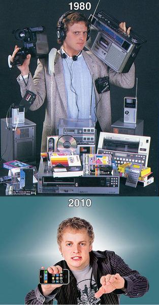 1980年の家電と2010年のiPhone