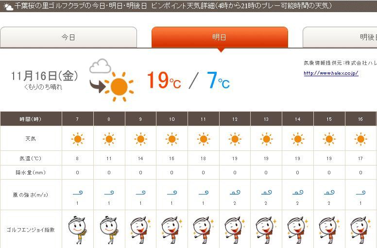 千葉桜の里天気1