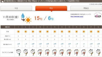 東京国際空港天気1