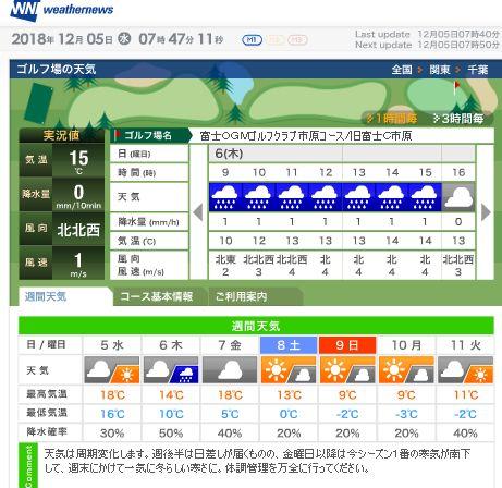 富士OGM天気0
