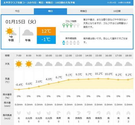 太平洋クラブ天気1