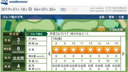 市原柿の木台天気