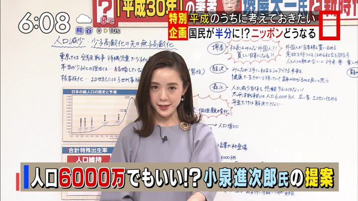 2019年01月12日古谷有美の画像05枚目