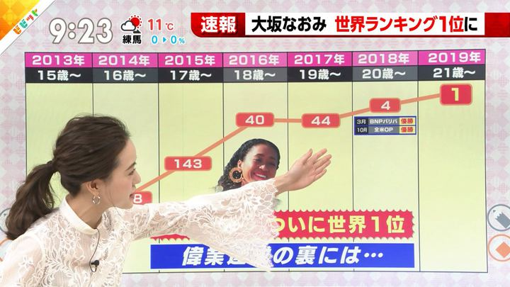 2019年01月28日古谷有美の画像01枚目