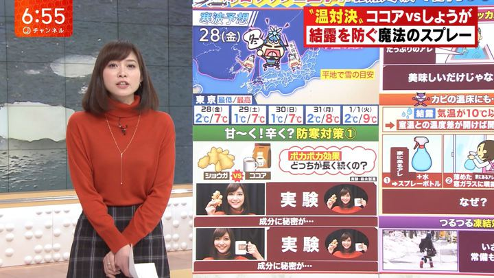 2018年12月25日久冨慶子の画像14枚目