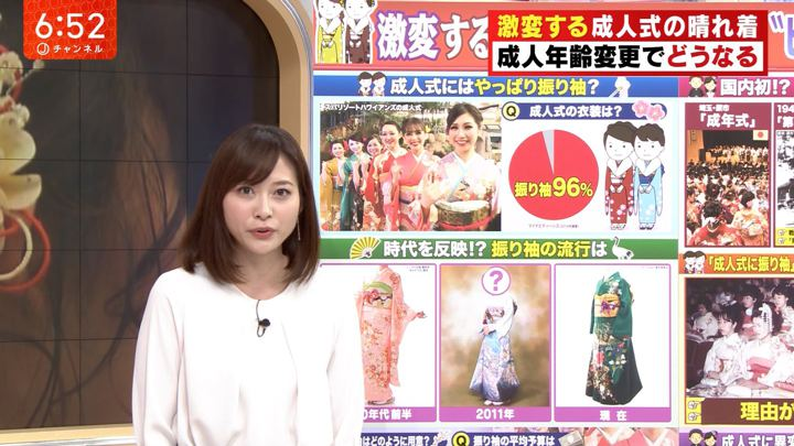 久冨慶子 スーパーJチャンネル (2019年01月08日放送 15枚)