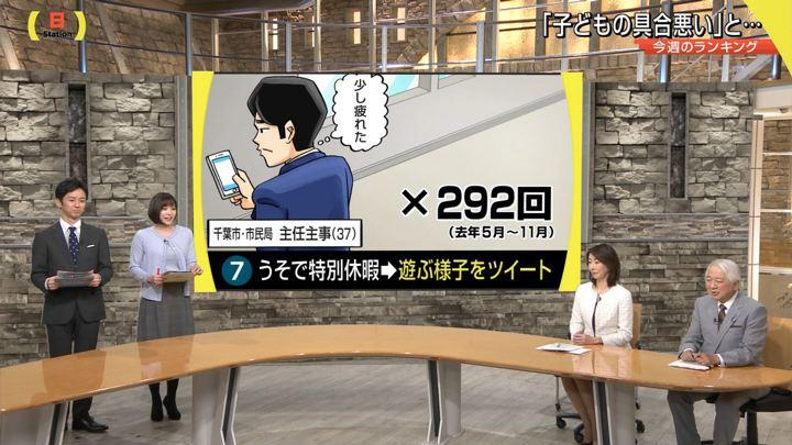 2019年01月13日久冨慶子の画像22枚目