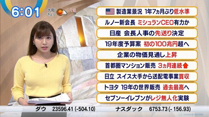 2018年12月18日角谷暁子の画像04枚目