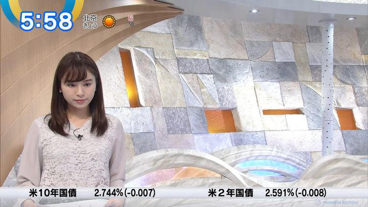 2019年01月29日角谷暁子の画像03枚目