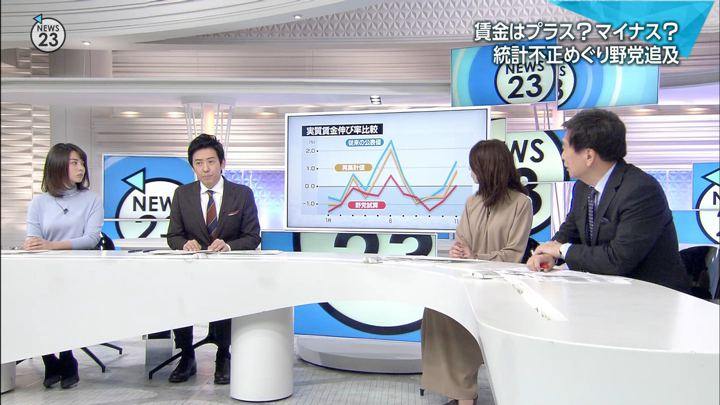 2019年01月31日皆川玲奈の画像06枚目