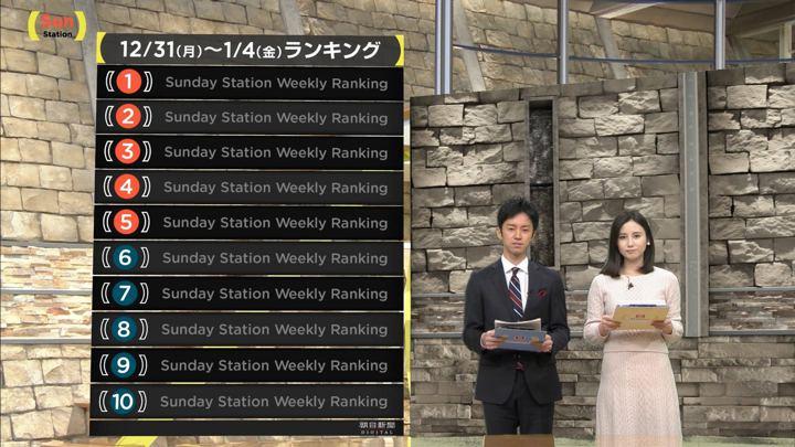 2019年01月06日森川夕貴の画像04枚目