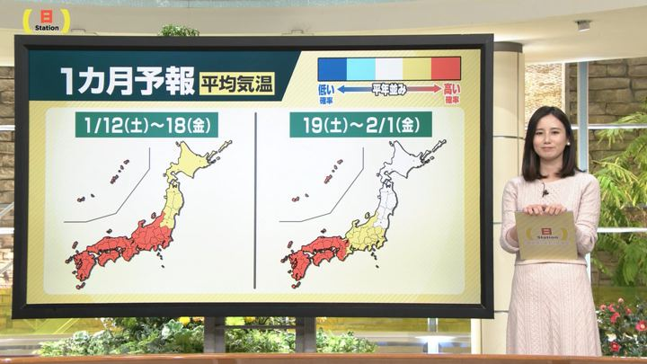 2019年01月06日森川夕貴の画像22枚目