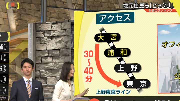2019年03月03日森川夕貴の画像22枚目