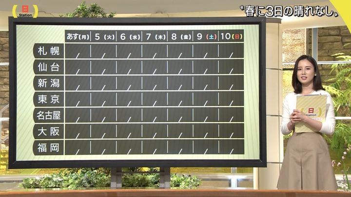 2019年03月03日森川夕貴の画像38枚目