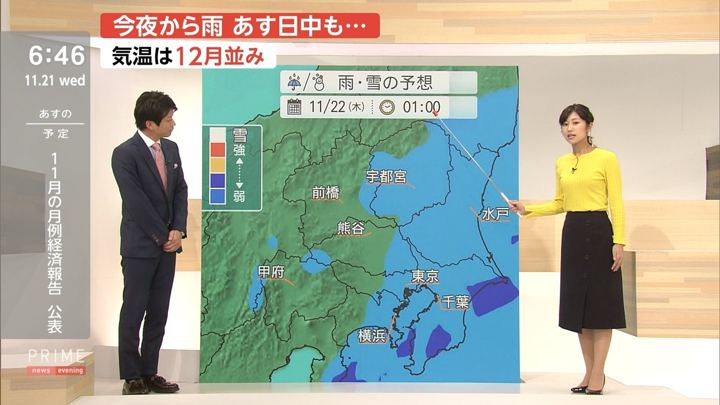 2018年11月21日酒井千佳の画像11枚目