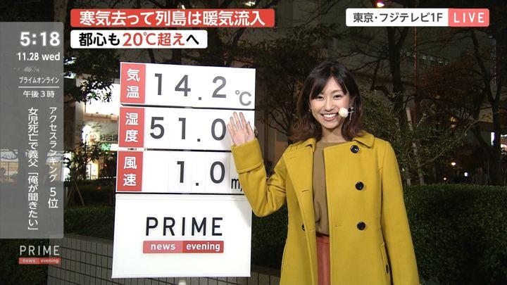 2018年11月28日酒井千佳の画像02枚目