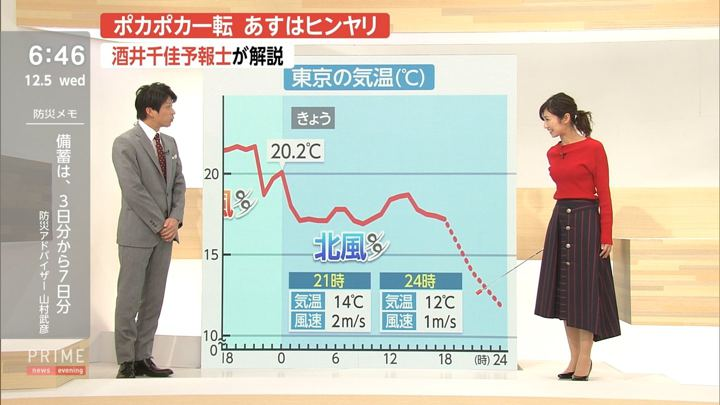 2018年12月05日酒井千佳の画像11枚目