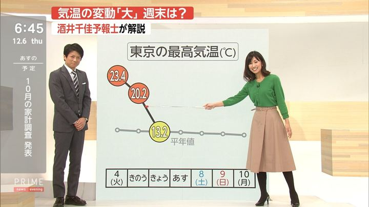 2018年12月06日酒井千佳の画像09枚目