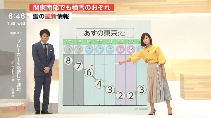 2019年01月30日酒井千佳の画像11枚目