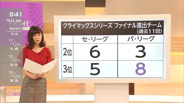 2018年10月12日鈴木唯の画像08枚目