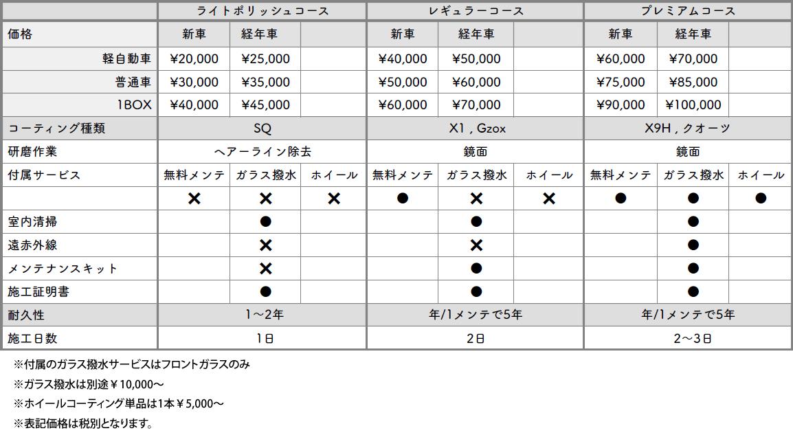 price[1]