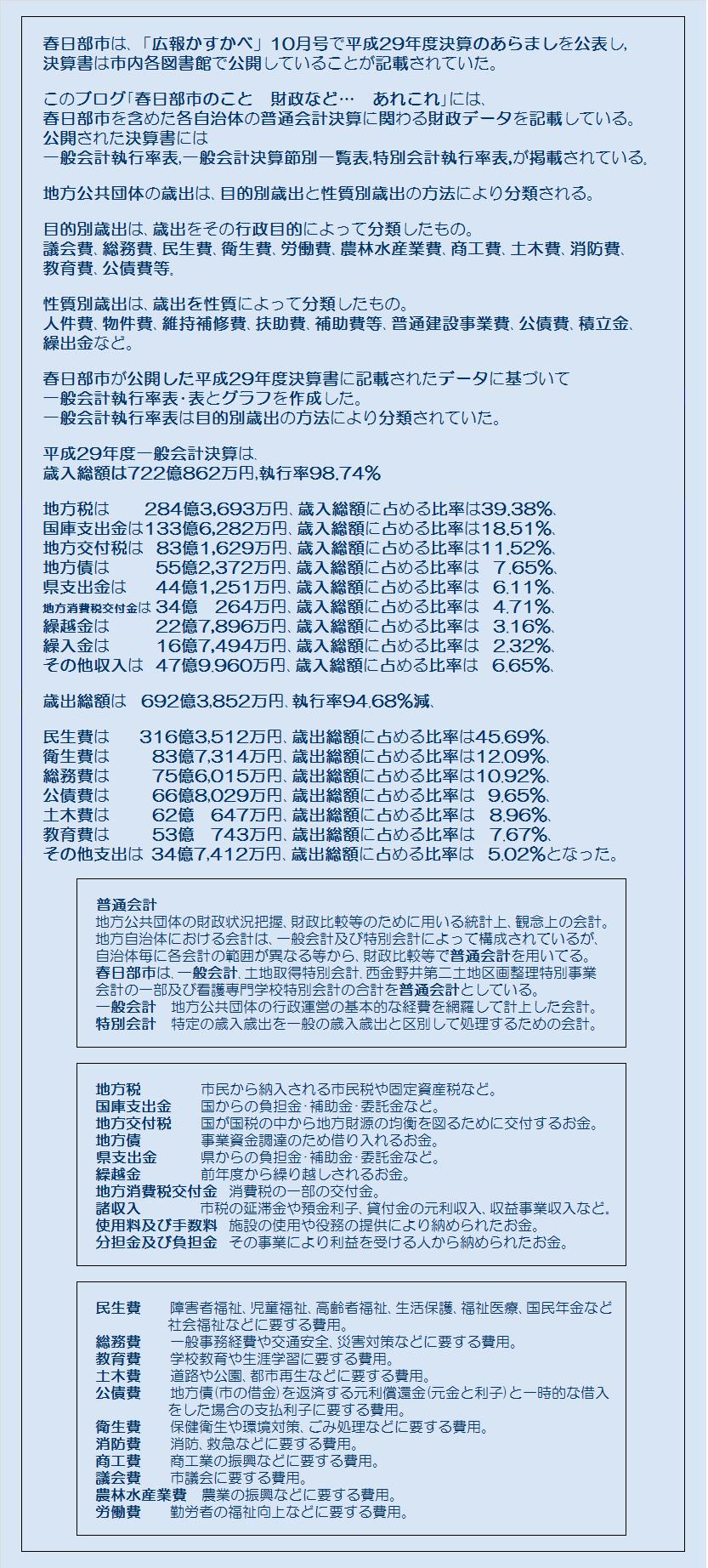 春日部市平成29年度一般会計執行率表・コメント