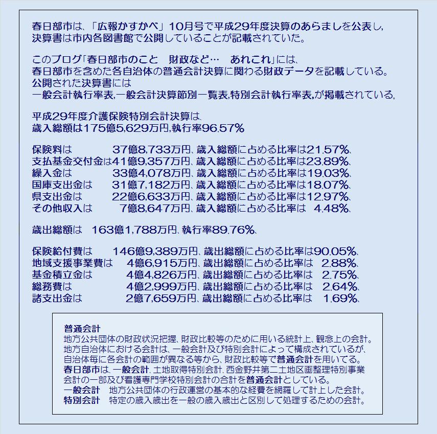 春日部市平成29年度介護保険特別会計執行率表・コメント