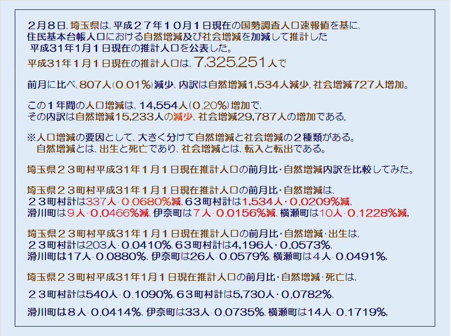 埼玉県23町村平成31年1月1日現在人口と12月中の異動人口・コメント