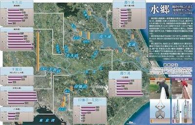 水郷 湖沼や川にたまる放射性セシウムdetail_81043a8eeab72e7d8806a98ad30b1b46